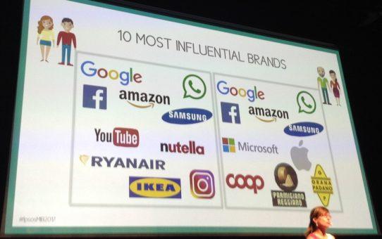 Top brands Ipsos