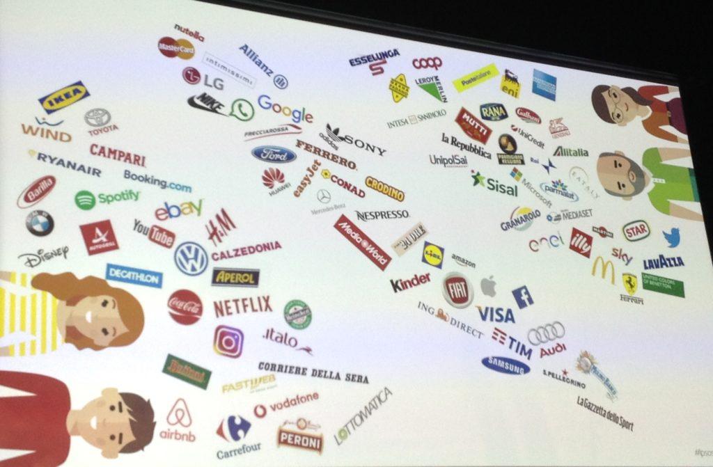 top 100 brand e il target